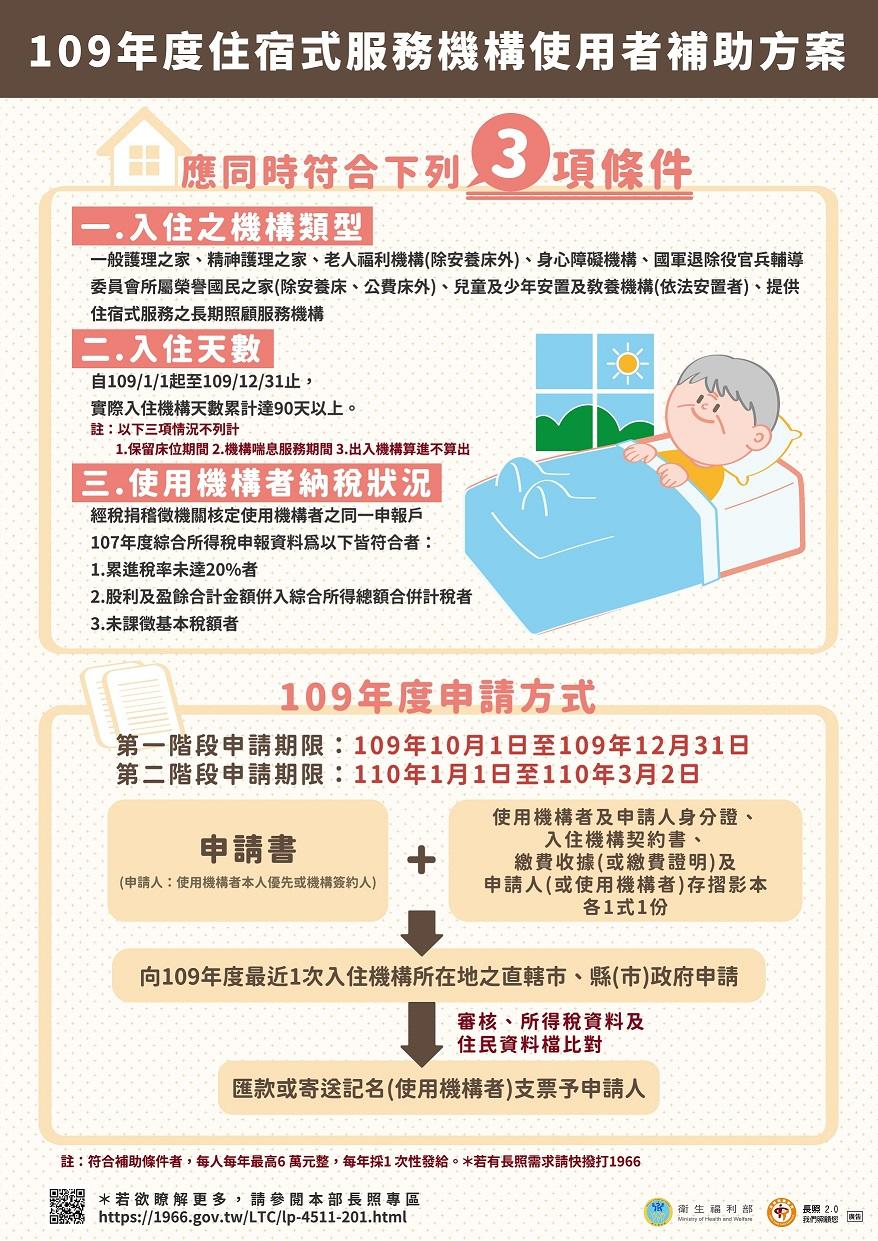 109年度住宿式服務機構使用者補助方案
